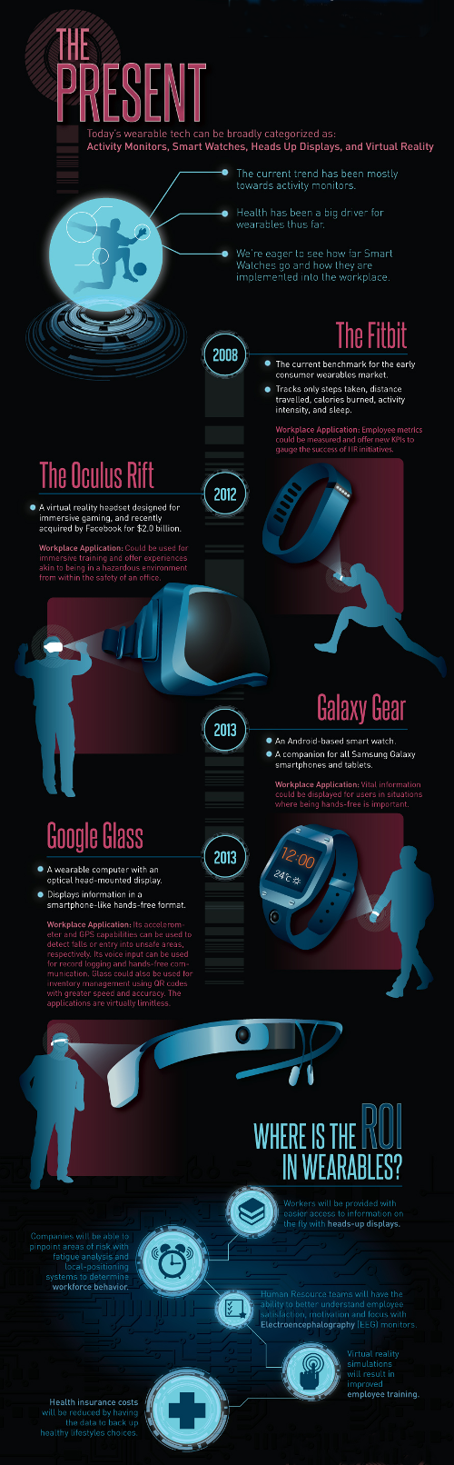wearable.technology.2.present